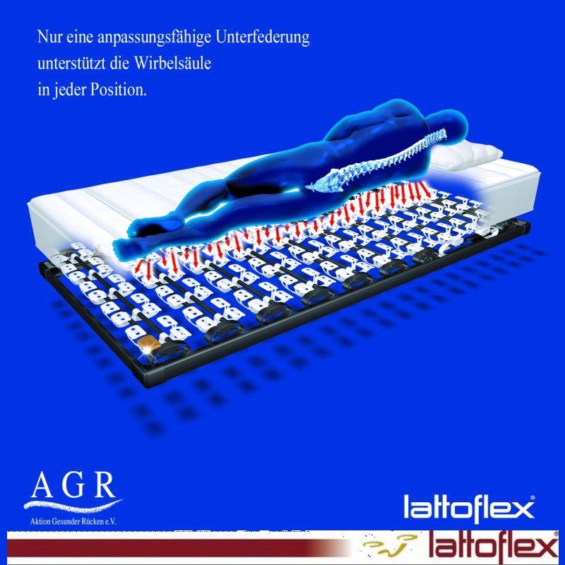 Lattoflex Bettsystem